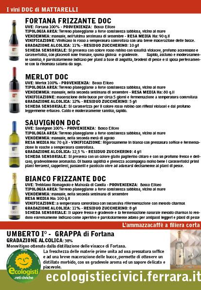 """<div class=""""at-above-post-arch-page addthis_tool"""" data-url=""""http://www.verdi.ferrara.it/sito/2012/05/18/torna-il-gruppo-dacquisto-per-mantenere-la-sede-di-via-de-romei/""""></div>La provincia di Ferrara ha molti prodotti d'eccellenza, alcuni si possono fregiare di un riconoscimento europeo: DOP, IGP, DOC. Alcuni di questi prodotti sono esclusivi del territorio (la coppia ferrarese […]<!-- AddThis Advanced Settings above via filter on get_the_excerpt --><!-- AddThis Advanced Settings below via filter on get_the_excerpt --><!-- AddThis Advanced Settings generic via filter on get_the_excerpt --><!-- AddThis Share Buttons above via filter on get_the_excerpt --><!-- AddThis Share Buttons below via filter on get_the_excerpt --><div class=""""at-below-post-arch-page addthis_tool"""" data-url=""""http://www.verdi.ferrara.it/sito/2012/05/18/torna-il-gruppo-dacquisto-per-mantenere-la-sede-di-via-de-romei/""""></div><!-- AddThis Share Buttons generic via filter on get_the_excerpt -->"""